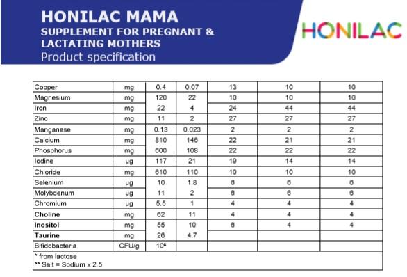 HONILAC MOM BG